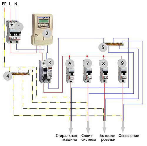 Электропроводка квартиры. Автоматический выключатель.