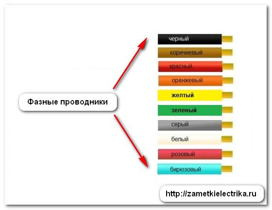 cvetovaya_markirovka_provodov_6