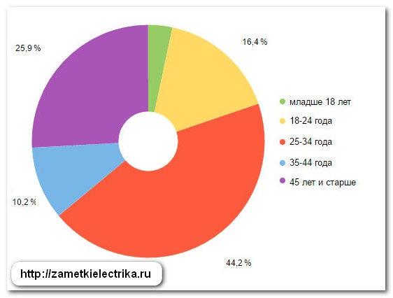 statistika_2