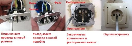 kak_pomenyat_rozetku_как поменять_розетку