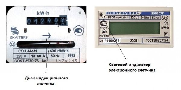 Проверка электросчетчика, Заметки электрика