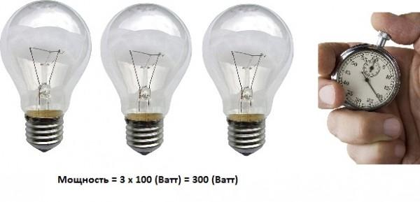 3. Секундомер и электрический