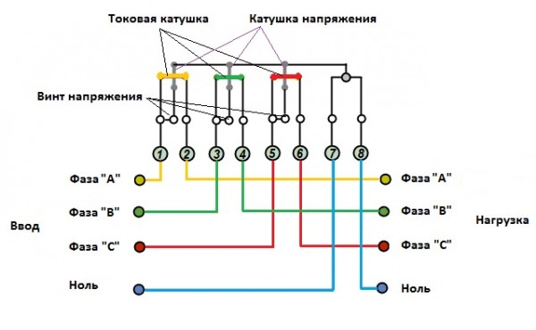 схема подключения однофазного электрического счетчика.