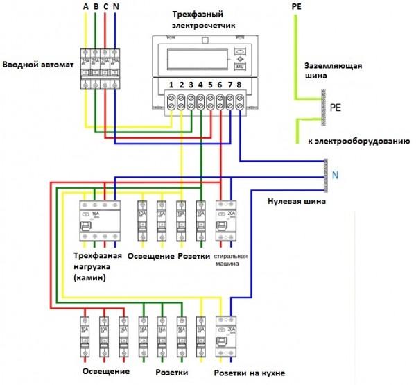 Энергомер цэ6807п схема
