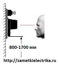 Щит электрический пластиковый размеры