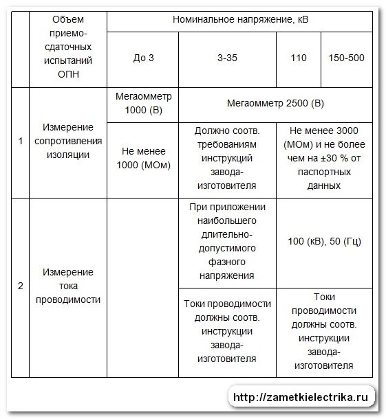 ispytanie_opn_испытание_опн_11