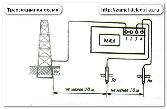 izmerenie_soprotivleniya_zazemleniya_измерение_сопротивления_заземления_14