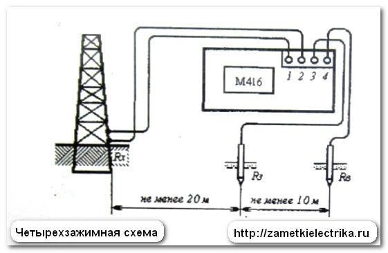 izmerenie_soprotivleniya_zazemleniya_измерение_сопротивления_заземления_15