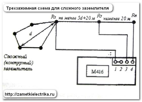izmerenie_soprotivleniya_zazemleniya_измерение_сопротивления_заземления_17