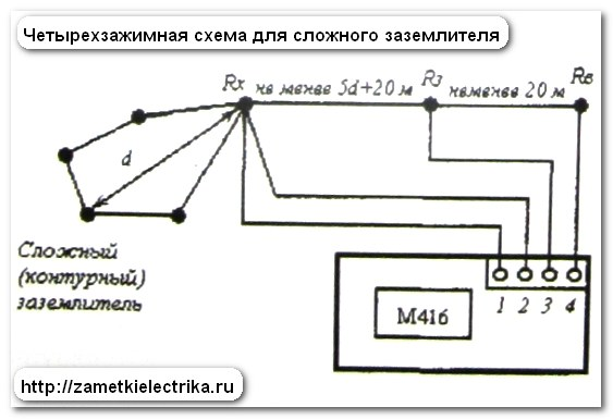 izmerenie_soprotivleniya_zazemleniya_измерение_сопротивления_заземления_18