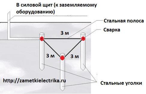 принципиальная схема заземления