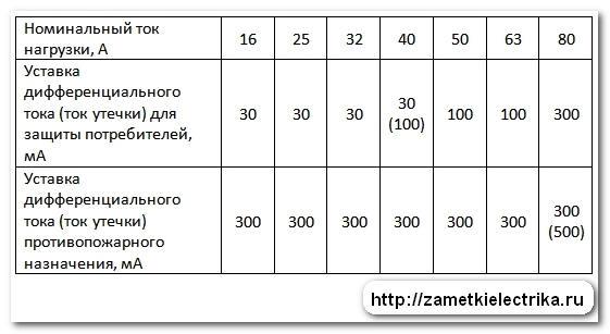 kupit_uzo_купить_узо_5