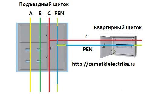 Схема tn-c-s зануления