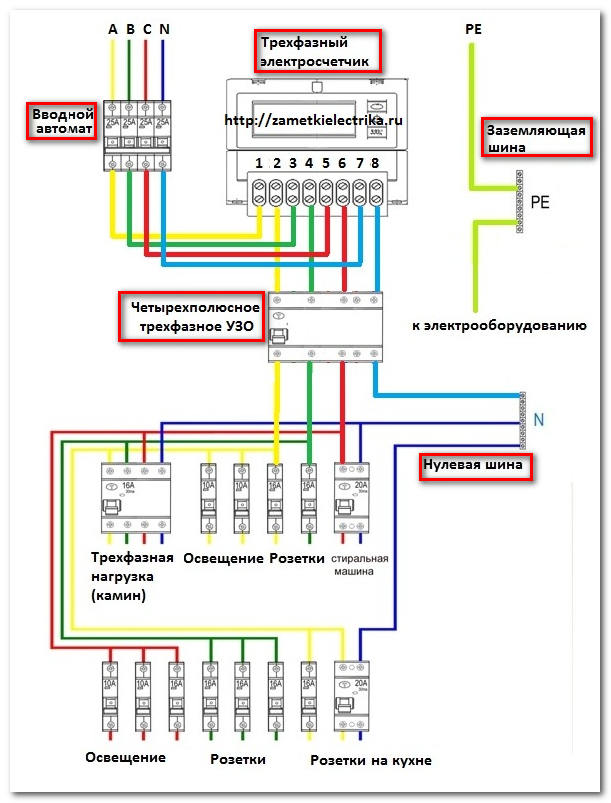 Схема подключения оина