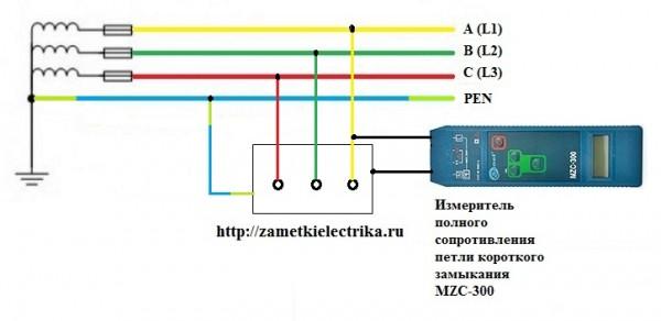 izmerenie_petli_faza-nol_измерение_петли_фаза-ноль