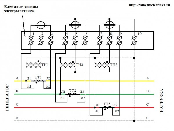 Схема подключения счетчика к трехфазной трехпроводной или четырехпроводной сети с помощью 3 трансформаторов тока и 3...