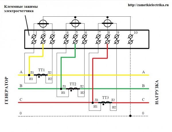 Схема подключения счетчика к трехфазной трехпроводной или четырехпроводной сети с помощью 3 трансформаторов тока.