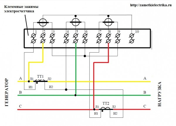 ТТ1 — ТТ2 — трансформаторы