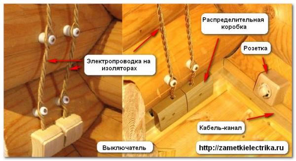 Электропроводка скрытая в кабель канале