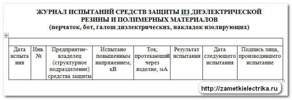 dielektricheskie_perchatki_диэлектрические_перчатки