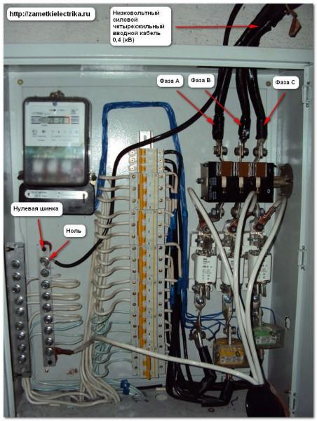 протокол испытания силового кабеля образец
