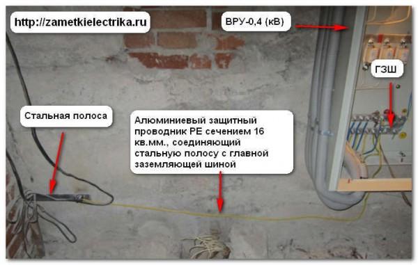 cistema_uravnivaniya_potencialov_система_уравнивания_потенциалов