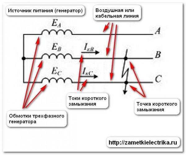 korotkoe_zamykanie_короткое_замыкание