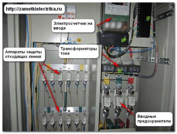 Подключение присоединение частного дома к электрической