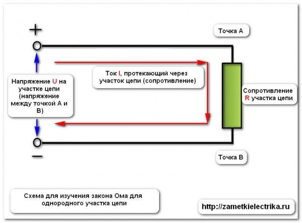 zakon_oma_dlya_uchastka_cepi_закон_Ома_для_участка_цепи