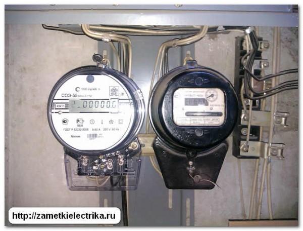 Электрический щит металлический iek