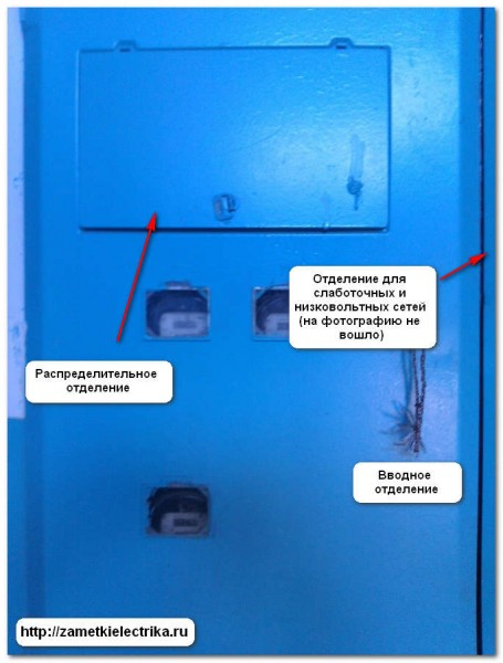Разводка электрики в однокомнатной квартиры