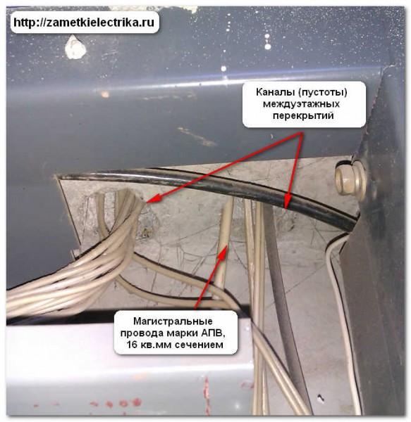 Электропроводка в квартире хрущевка