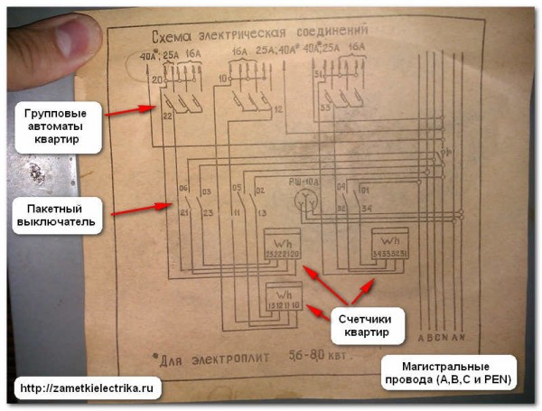 Схемы подключения щитов этажных