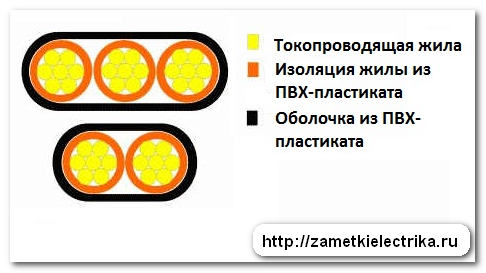 provod_punp_провод_пунп