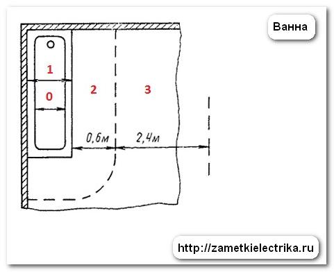 Розетка для открытой установки с крышкой