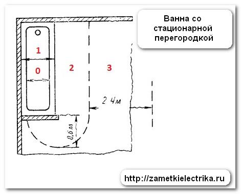 Требования по установке розеток и выключателей