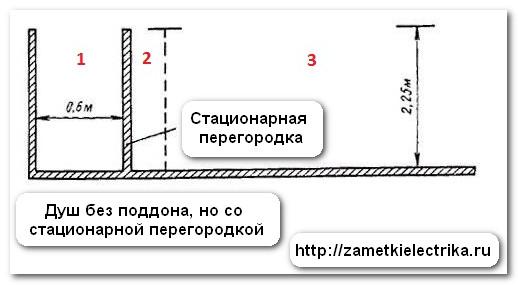 rozetka_v_vannoj_розетка_в_ванной