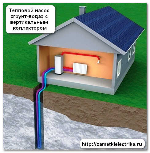 teplovoj_nasos_тепловой_насос