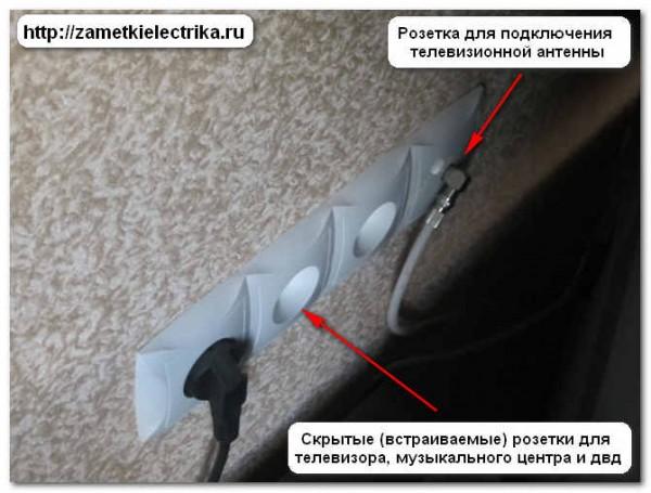 Розеток и выключателей