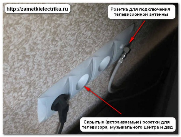 Стандарт установки выключателей и розеток от пола