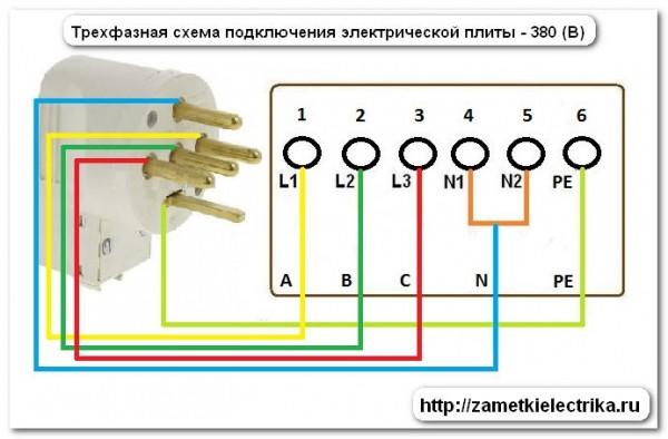 Термостат электроплиты ремонт