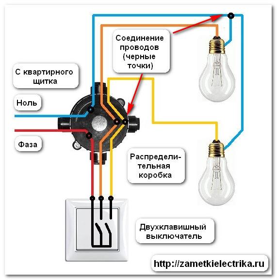 С квартирного электрического