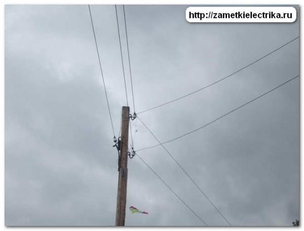 Электрический щит в частном доме
