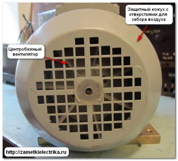 asinxronnyj_dvigatel_асинхронный_двигатель