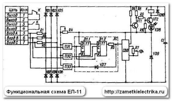 ЕЛ-12 и ЕЛ-13.