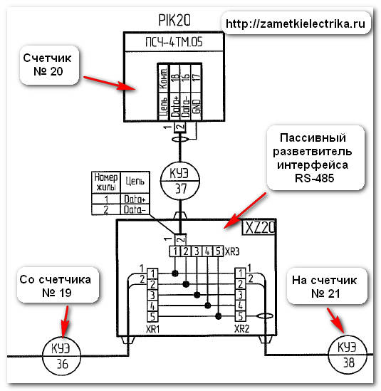 интерфейса RS-485 марки