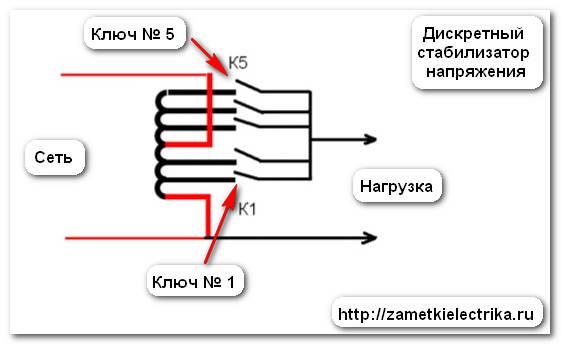 stabilizator_napryazheniya_dlya_doma_стабилизатор_напряжения_для_дома_11