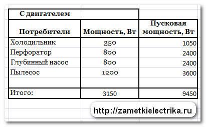 vybor_stabilizatora_napryazheniya_выбор_стабилизатора_напряжения_7