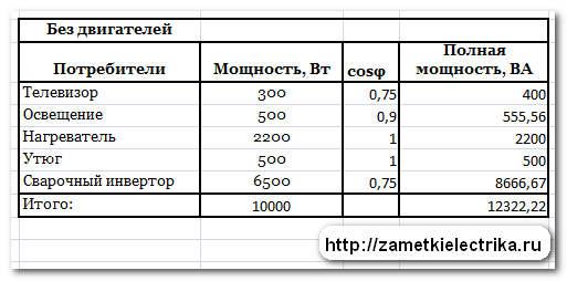 vybor_stabilizatora_napryazheniya_выбор_стабилизатора_напряжения_9