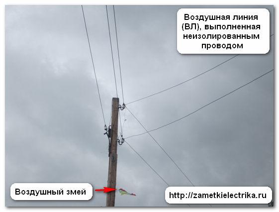 кабель ввг 3х1.5 купить в сургуте